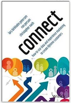 Sitecore-Connect book cvr